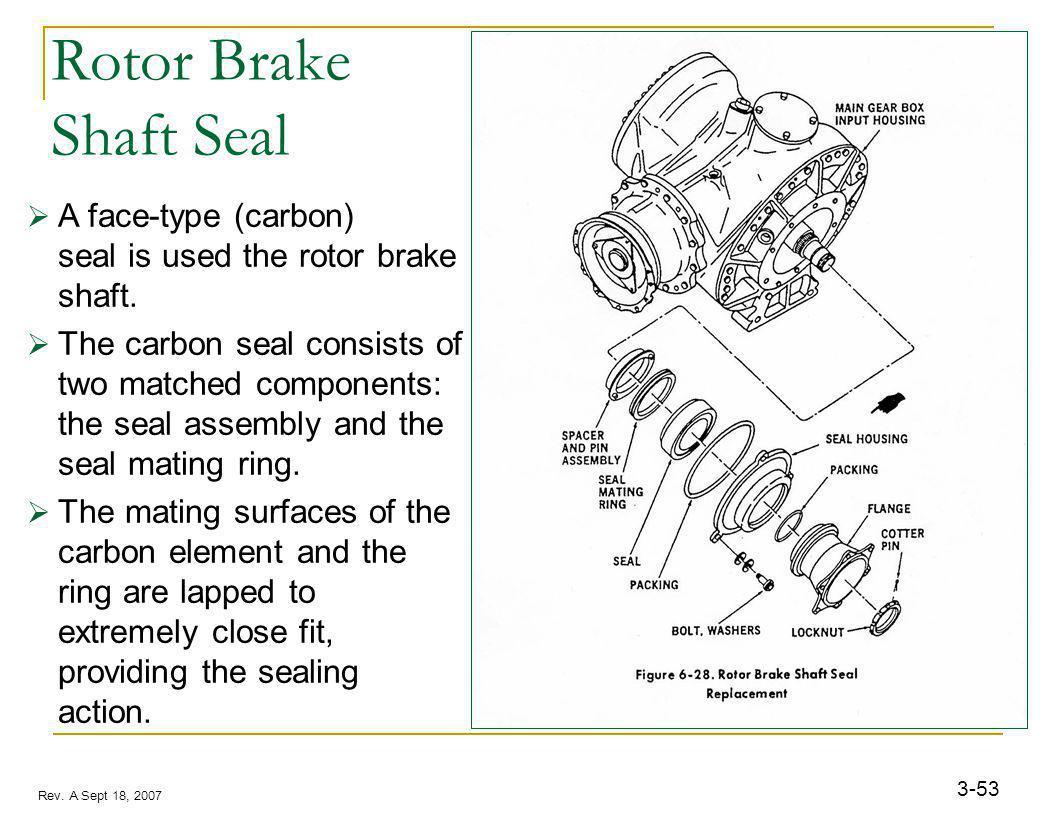 Rotor Brake Rev. A Sept 18, 2007 3-
