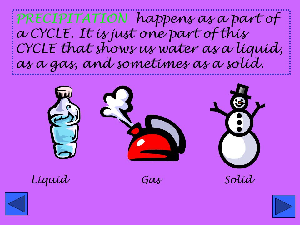 PRECIPITATION happens as a part of a CYCLE