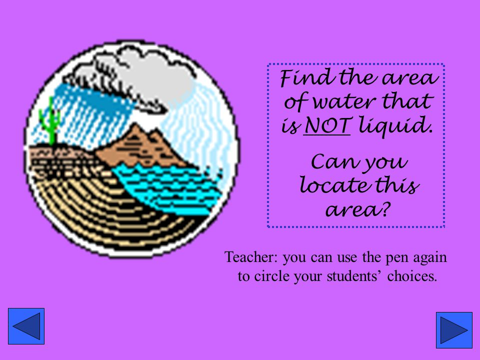 Find the area of water that is NOT liquid.