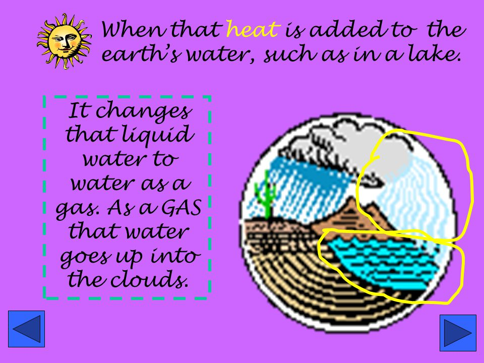 When that heat is added to the earth's water, such as in a lake.