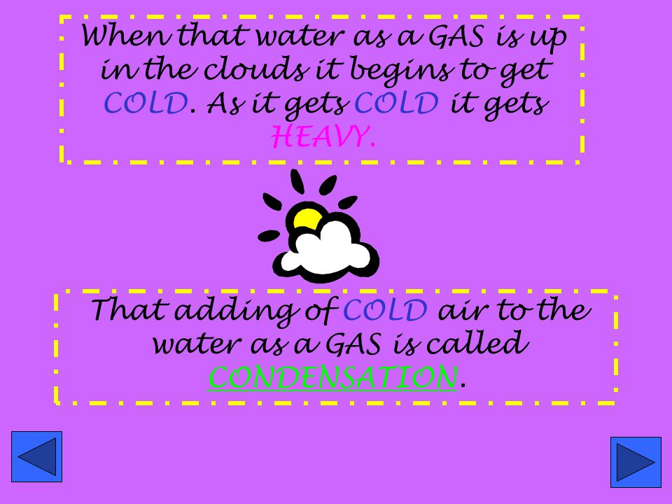 That adding of COLD air to the water as a GAS is called CONDENSATION.