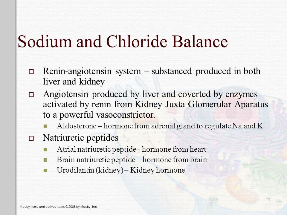 Sodium and Chloride Balance
