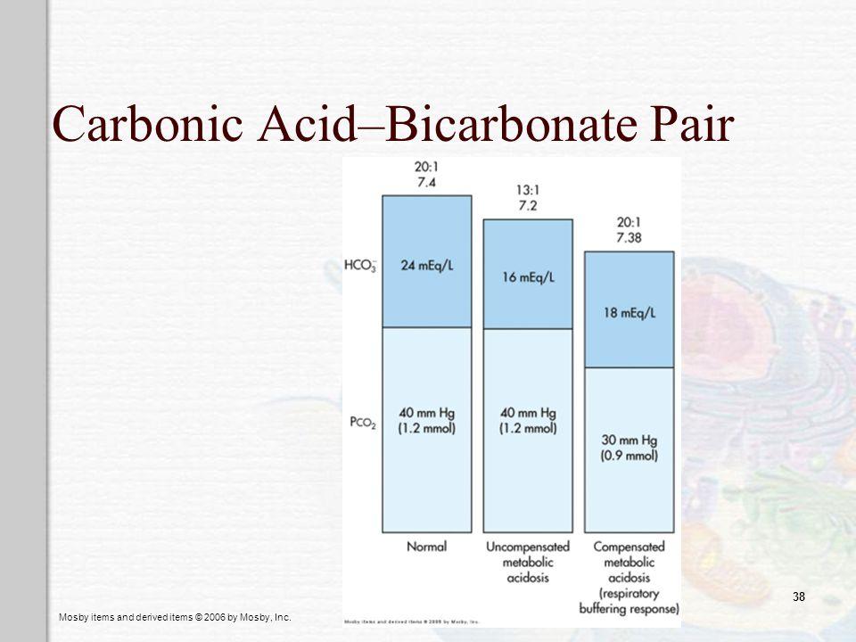 Carbonic Acid–Bicarbonate Pair