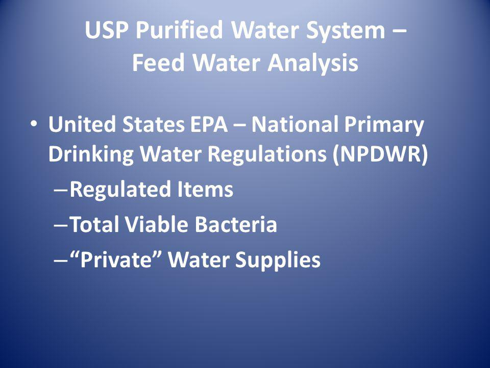 USP Purified Water System – Feed Water Analysis