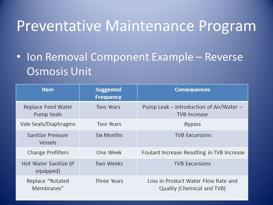 Preventative Maintenance Program