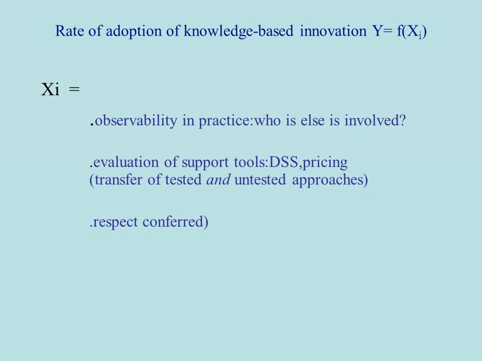 Rate of adoption of knowledge-based innovation Y= f(Xi)