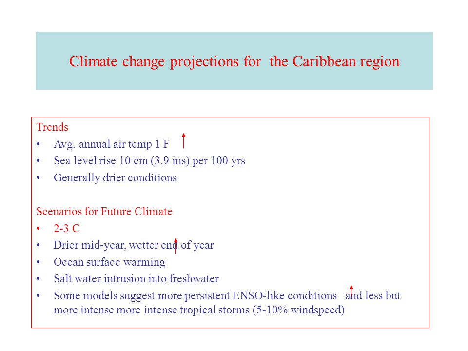 Climate change projections for the Caribbean region