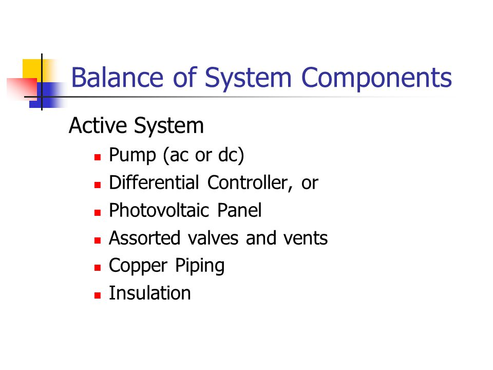 Balance of System Components