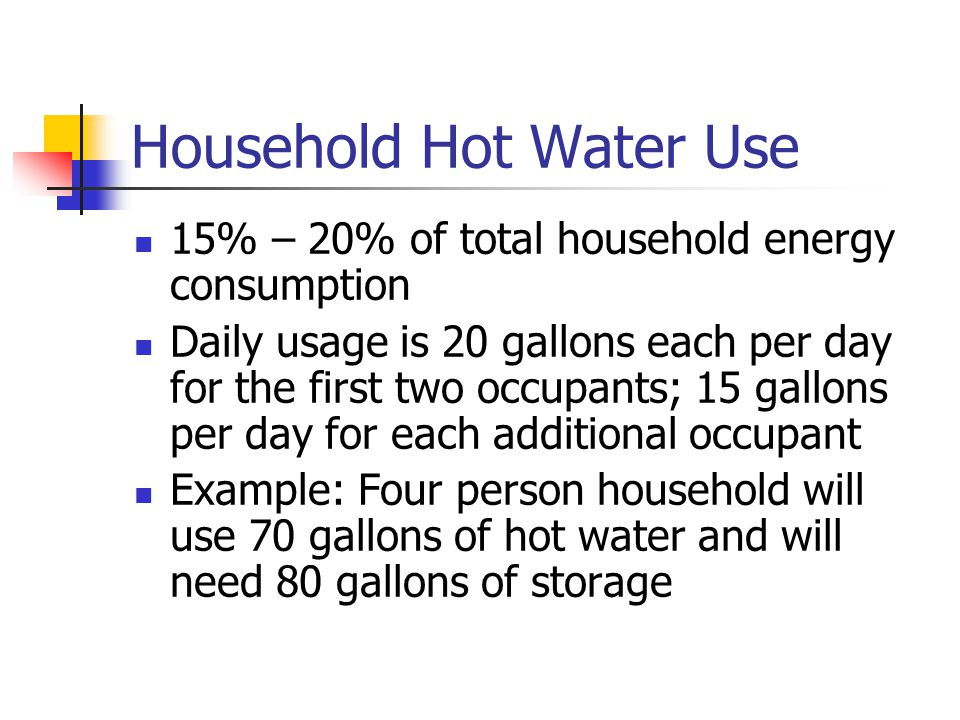 Household Hot Water Use