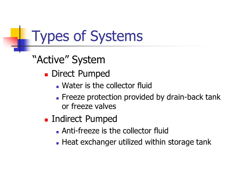 Types of Systems Active System Direct Pumped Indirect Pumped
