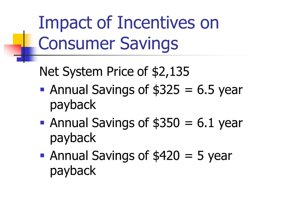 Impact of Incentives on Consumer Savings