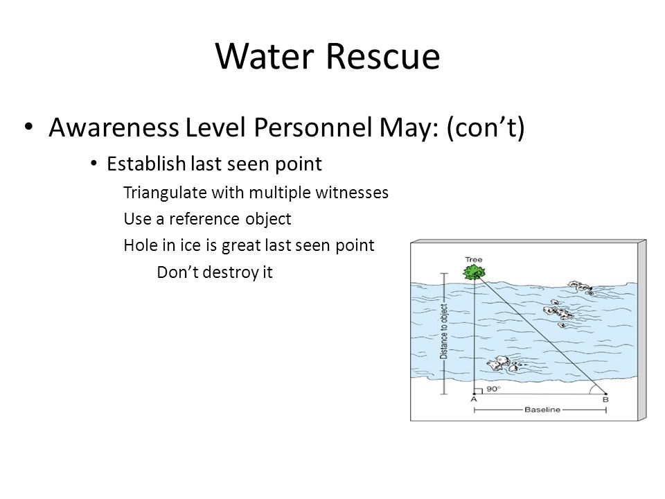 Water Rescue Awareness Level Personnel May: (con't)