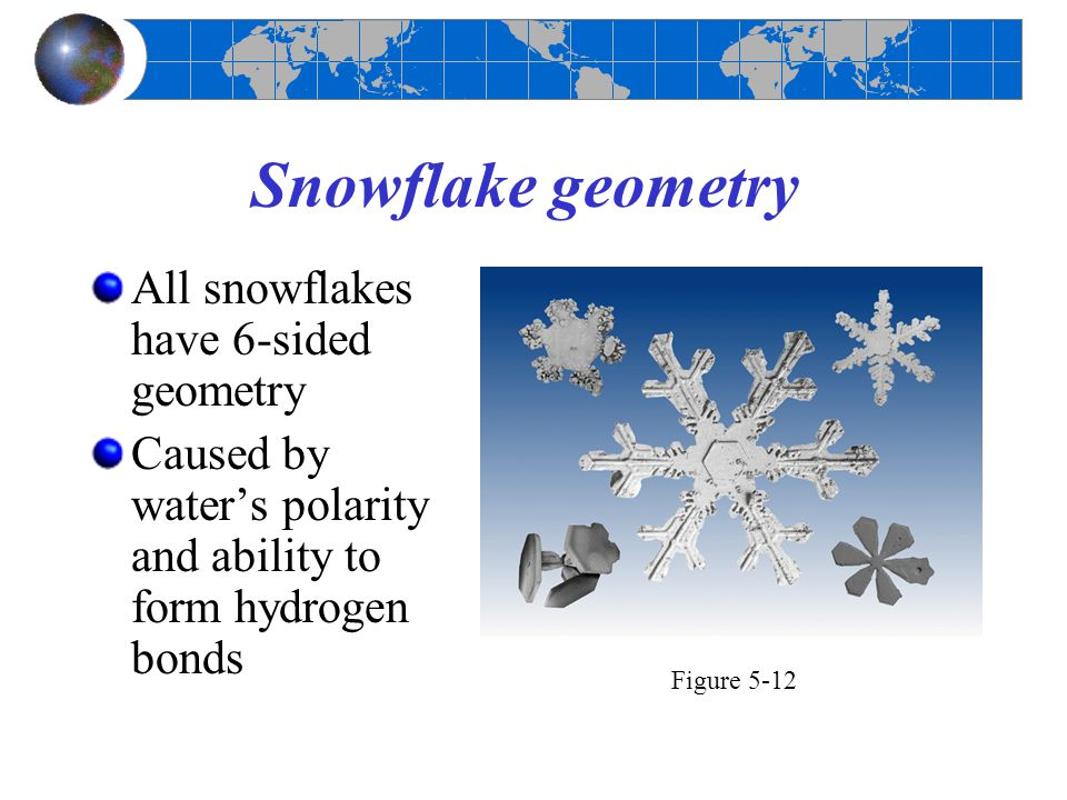 Snowflake geometry All snowflakes have 6-sided geometry