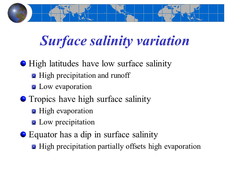 Surface salinity variation