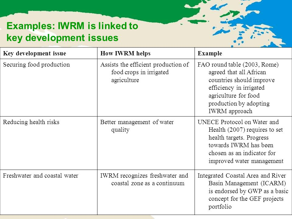 Examples: IWRM is linked to key development issues