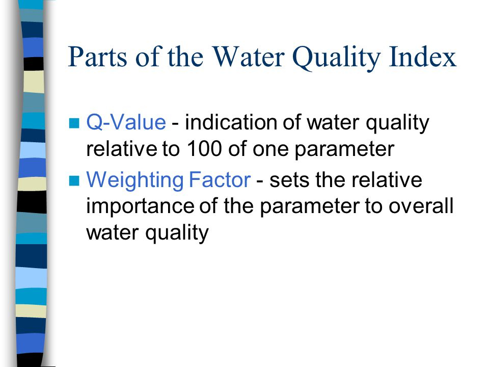 Parts of the Water Quality Index