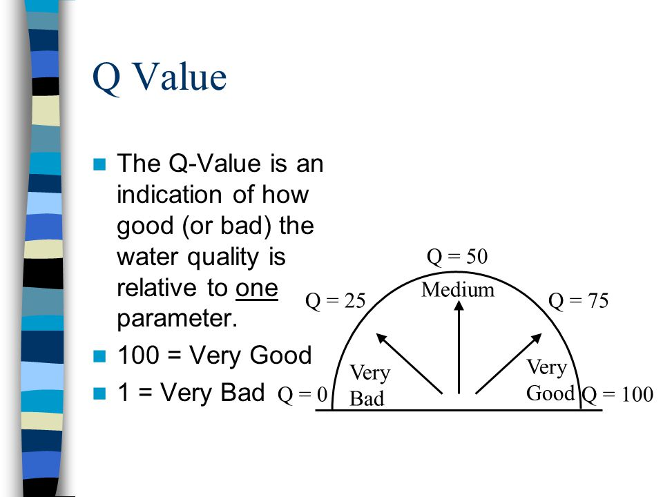 Q Value The Q-Value is an indication of how good (or bad) the water quality is relative to one parameter.