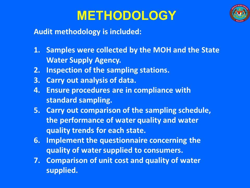 METHODOLOGY Audit methodology is included: