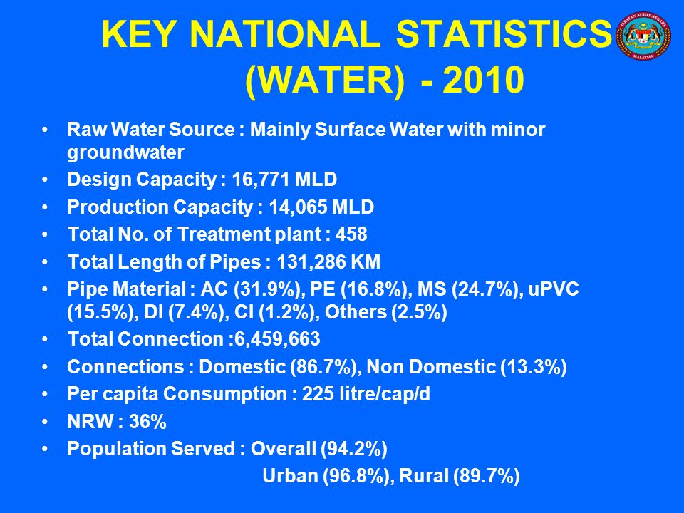 KEY NATIONAL STATISTICS (WATER)