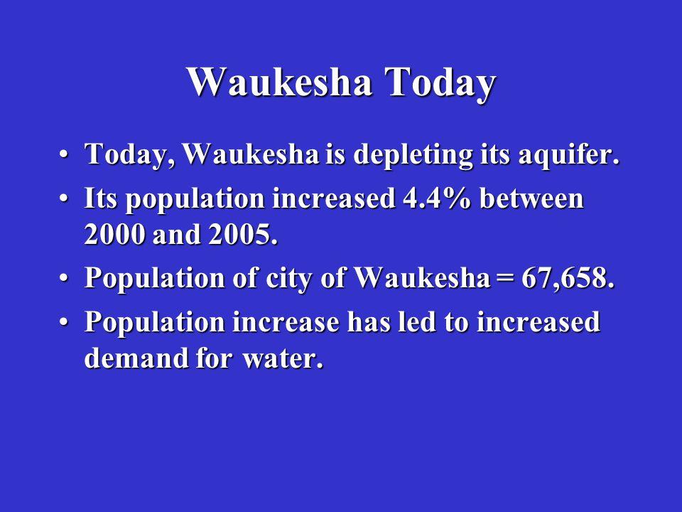 Waukesha Today Today, Waukesha is depleting its aquifer.