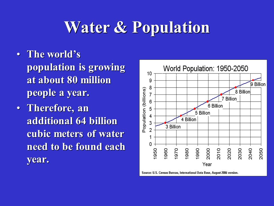 Water & Population The world's population is growing at about 80 million people a year.