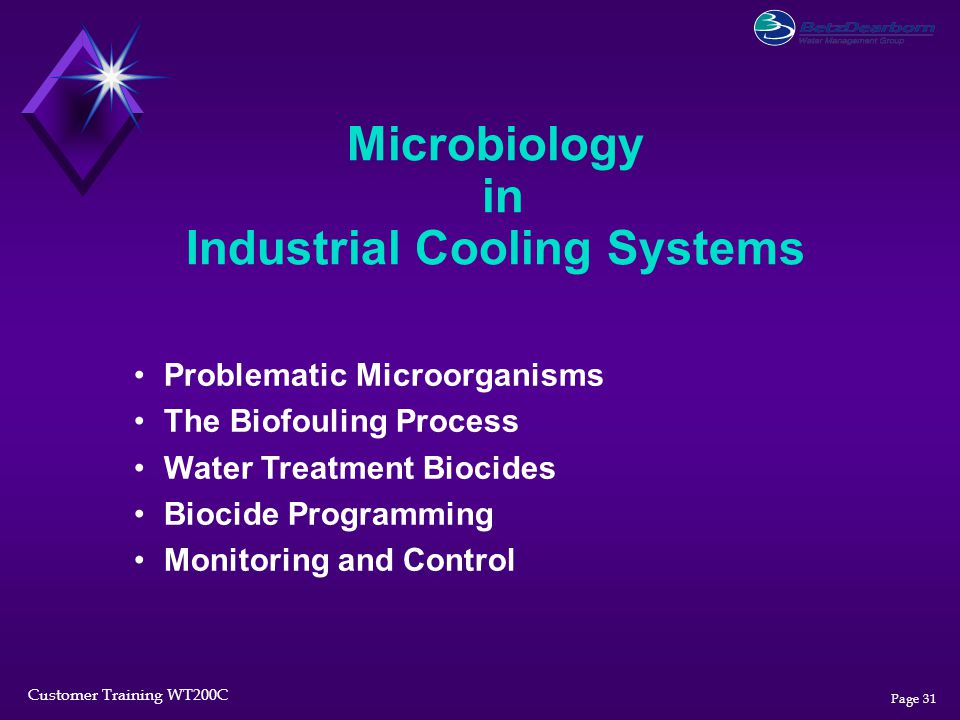 Microbiology in Industrial Cooling Systems