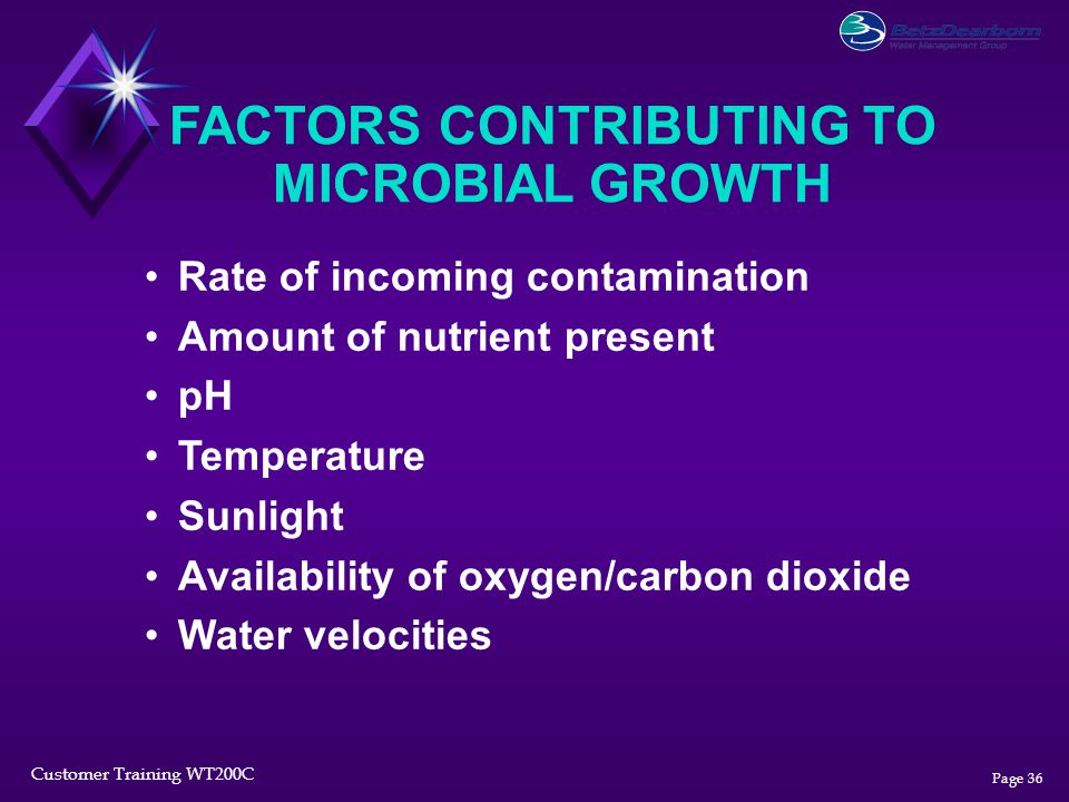 FACTORS CONTRIBUTING TO MICROBIAL GROWTH
