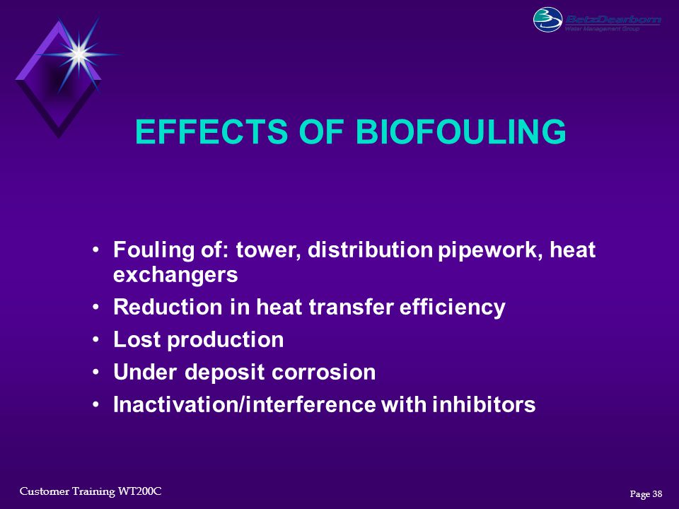 EFFECTS OF BIOFOULING Fouling of: tower, distribution pipework, heat exchangers. Reduction in heat transfer efficiency.