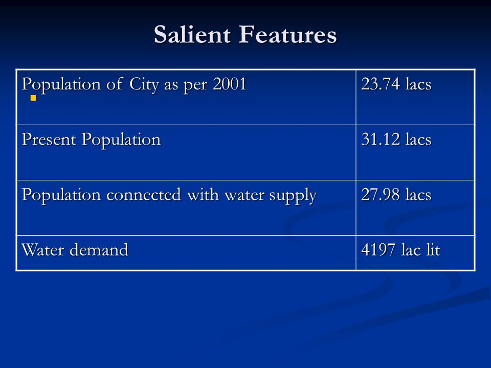 Salient Features Population of City as per 2001 23.74 lacs