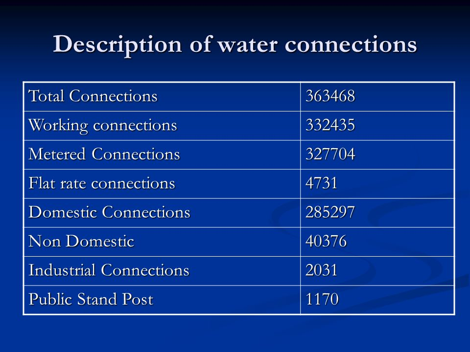 Description of water connections