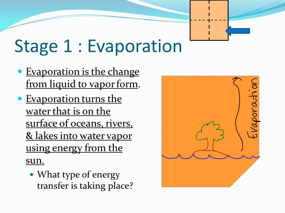 Stage 1 : Evaporation Evaporation is the change from liquid to vapor form.