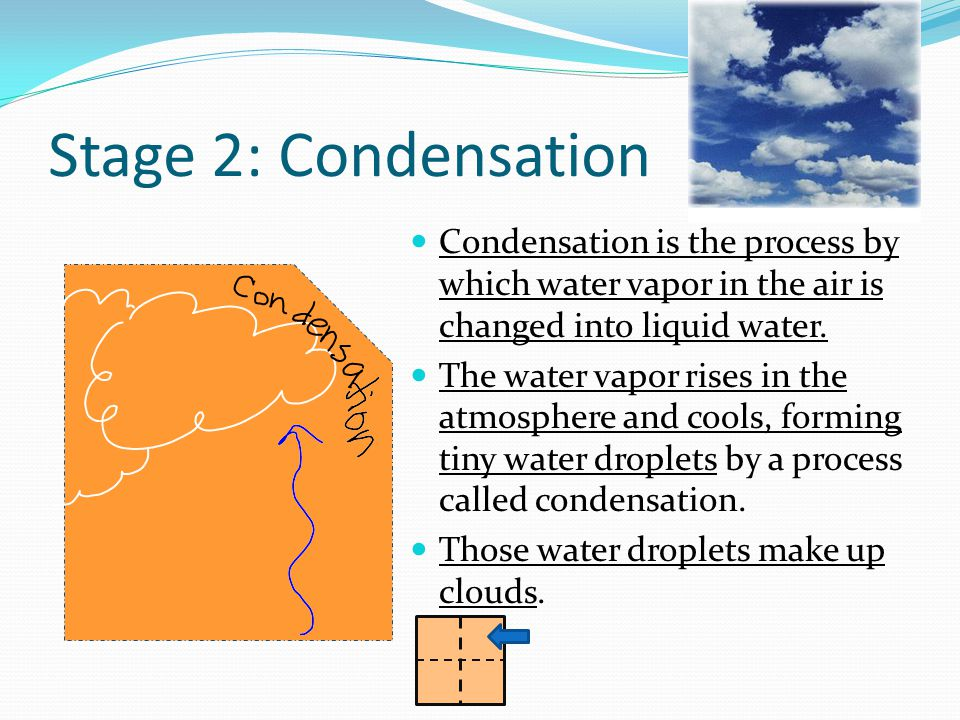 Stage 2: Condensation Condensation is the process by which water vapor in the air is changed into liquid water.