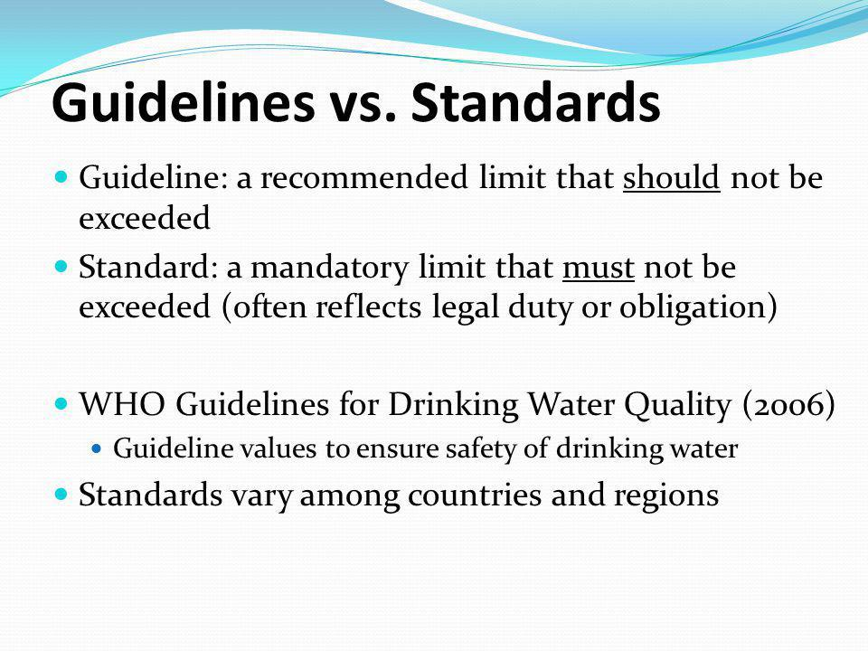 Who Guideline On Conductivity In Drinking Water
