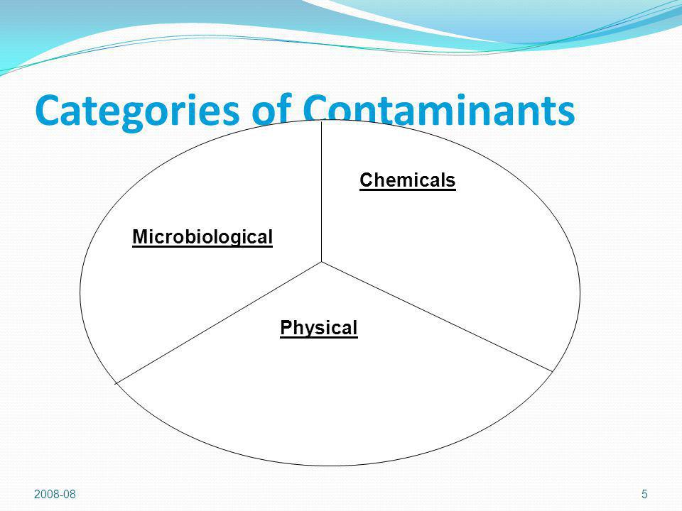 Categories of Contaminants