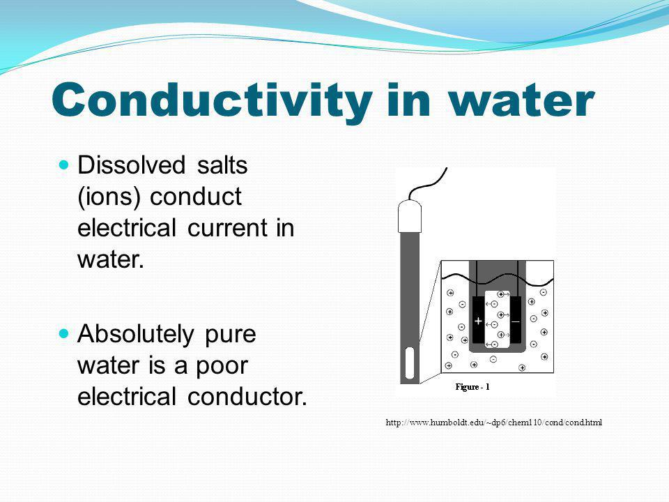 Conductivity in water Dissolved salts (ions) conduct electrical current in water. Absolutely pure water is a poor electrical conductor.