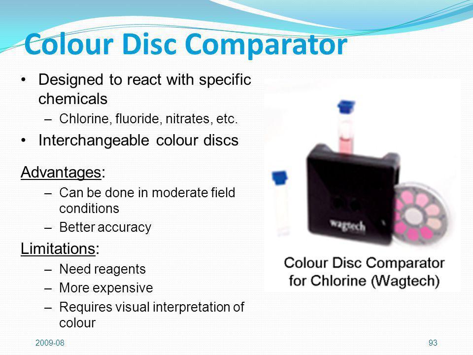 Colour Disc Comparator