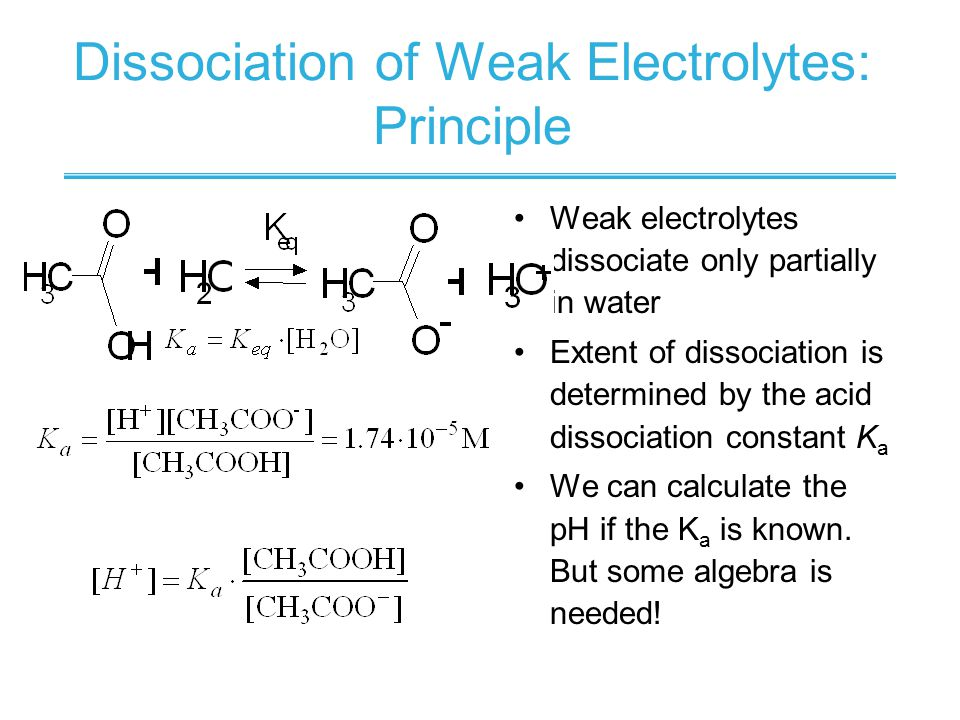 Dissociation of Weak Electrolytes: Principle