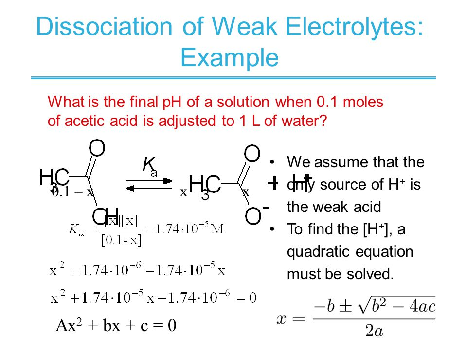 Dissociation of Weak Electrolytes: Example