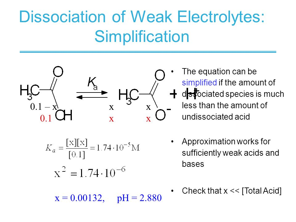 Dissociation of Weak Electrolytes: Simplification