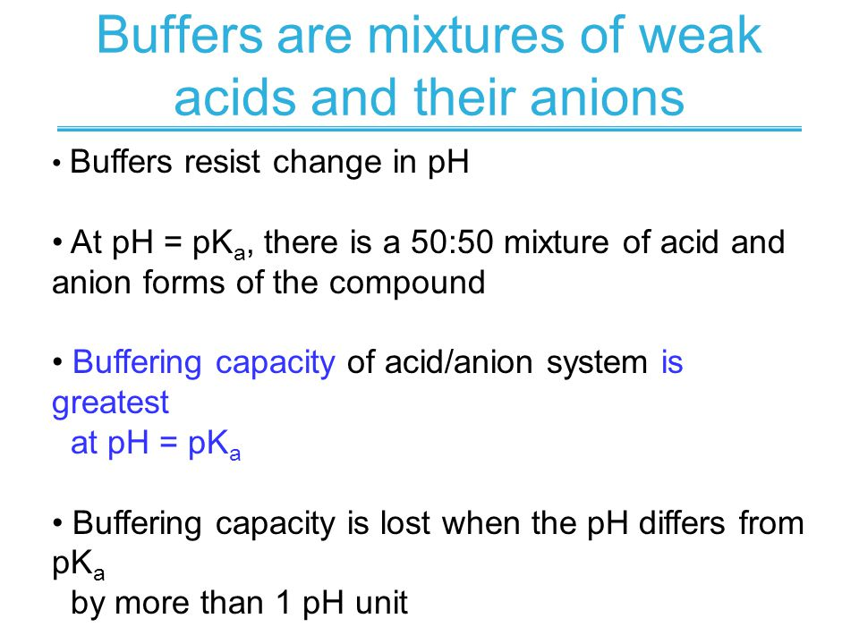 Buffers are mixtures of weak acids and their anions