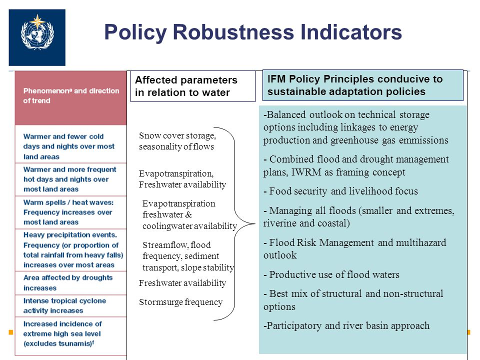 Policy Robustness Indicators