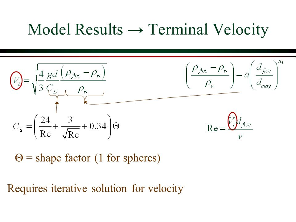 Model Results → Terminal Velocity