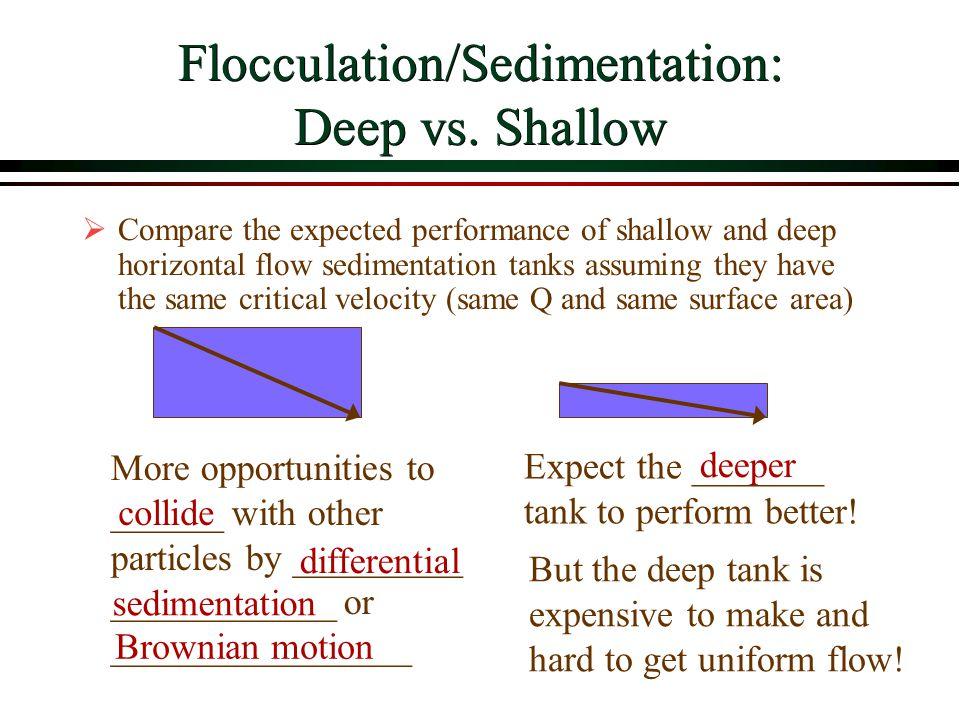 Flocculation/Sedimentation: Deep vs. Shallow