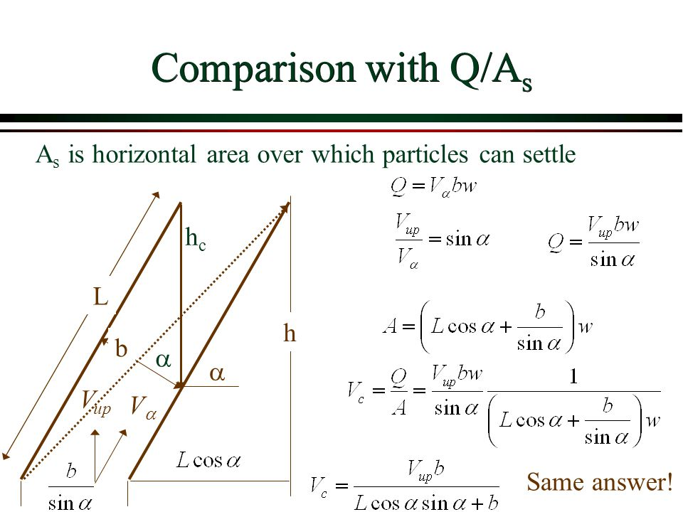 Comparison with Q/As As is horizontal area over which particles can settle. hc. L. h. b. a. a.