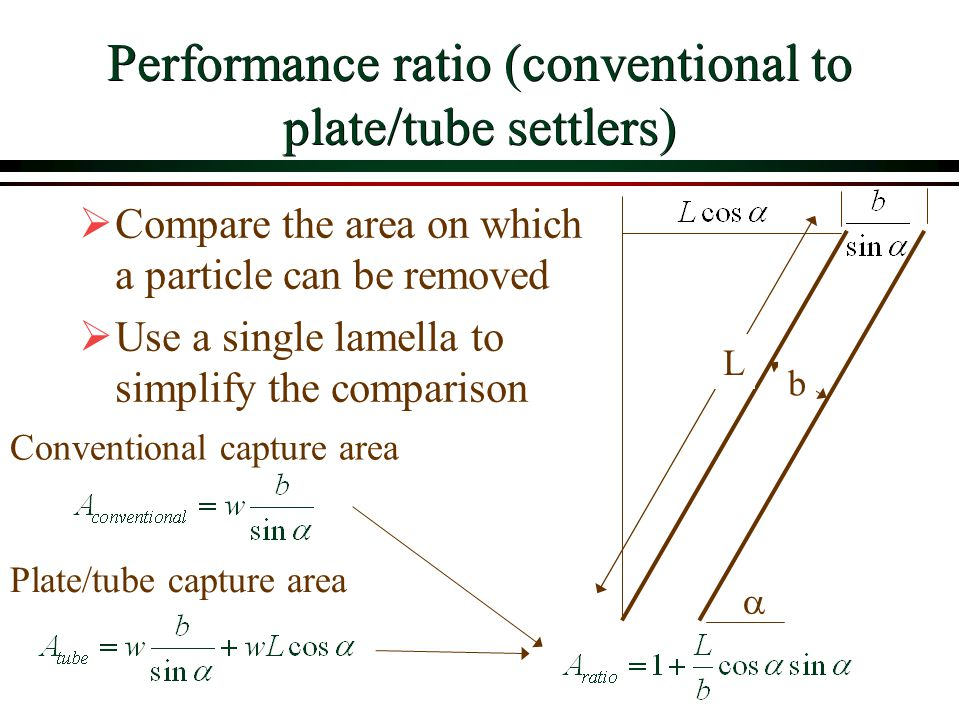 Performance ratio (conventional to plate/tube settlers)