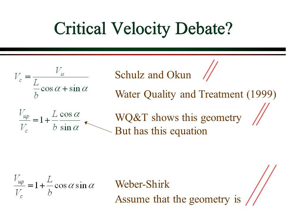Critical Velocity Debate