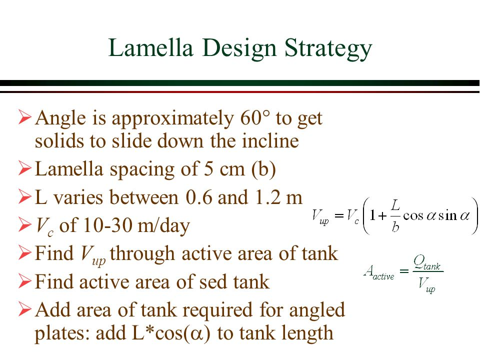 Lamella Design Strategy