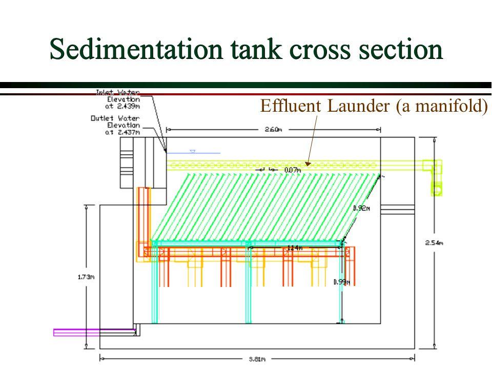 Sedimentation tank cross section