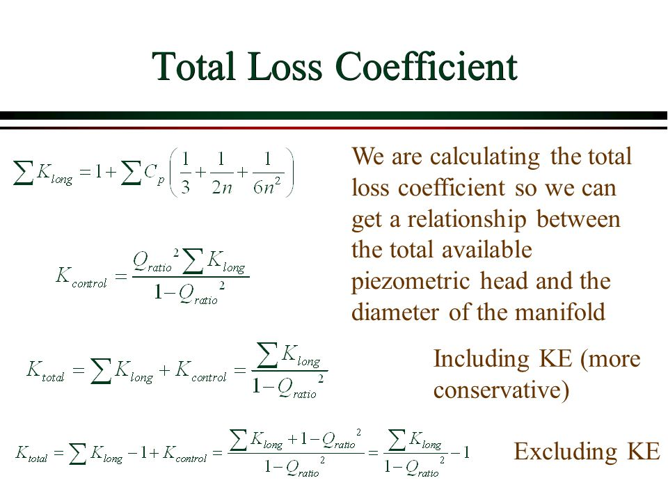 Total Loss Coefficient