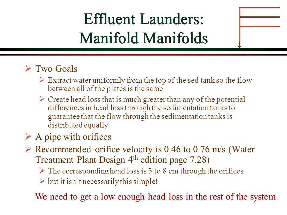 Effluent Launders: Manifold Manifolds
